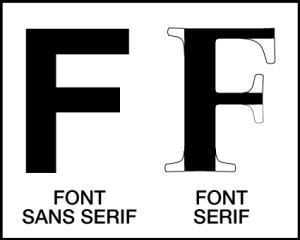 Difference between fonts and Sans Serif fonts Serif