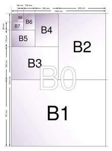 Measurements standard formats commercial paper series B