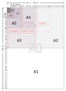 Misure formati standard commerciali carta serie A
