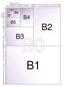 Misure formati standard commerciali carta serie B
