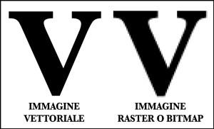 Confronto di scalabilità fra immagine vettoriale ed immagine raster (bitmap)